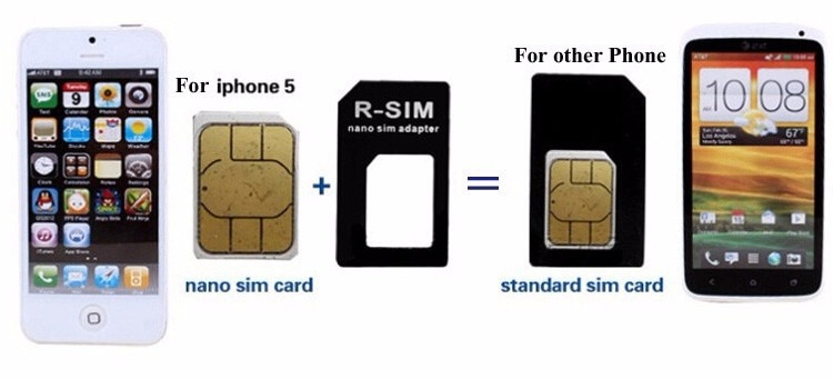 50pcs/lot SIM Card Adapter 4 in 1 micro sim adapter with Eject Pin Key Retail Package for iPhone 5/6/6S/Samsung Android Phones enlarge