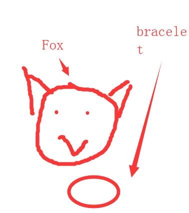 Braceet de raposa-design normal