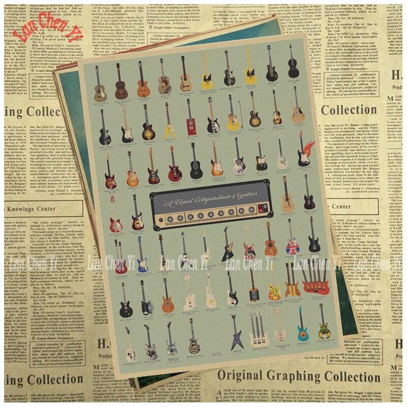 História da guitarra clássico papel kraft poster bar café impressão de alta qualidade do vintage desenho núcleo pintura decorativa