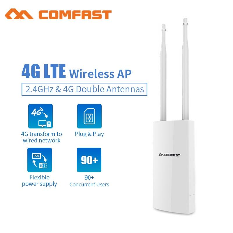 Открытый WiFi роутер 4G lte беспроводной AP Модем SIM Слот для карты точка доступа 2,4G открытый AP 4G LTE роутер 2 * 5dBi сигнальная антенна