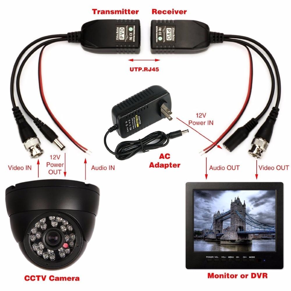 New 2pcs RJ45 to BNC 1080P HD AHD TVI CVI transmit Video /Data /Power together Video Balun for CCTV PTZ Camera System enlarge