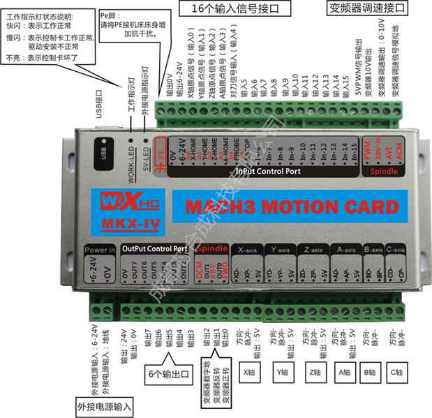 USB интерфейсная плата MACH3 управления гравировальный станок с ЧПУ/карта