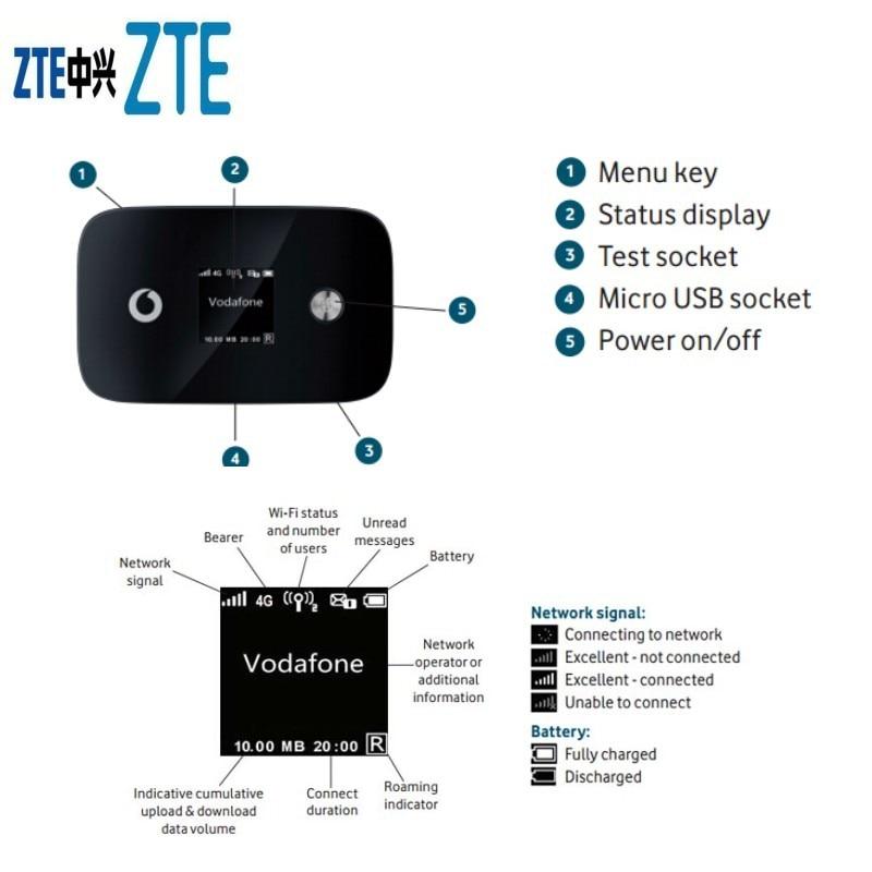 Vodafone R226 LTE Cat6 Mobile WiFi Hotspot