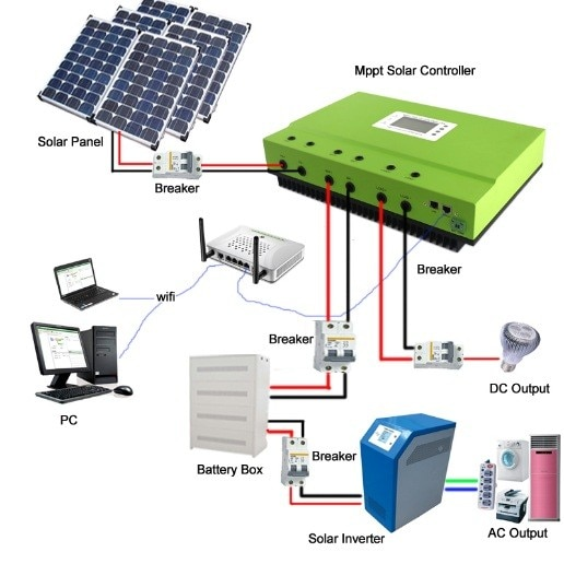 Regulador de 80A 48V PV, controlador de carga solar MPPT maestro 48V 80A CON RS232 Lan, CC Ctrl de carga, 80A controlador solar doméstico