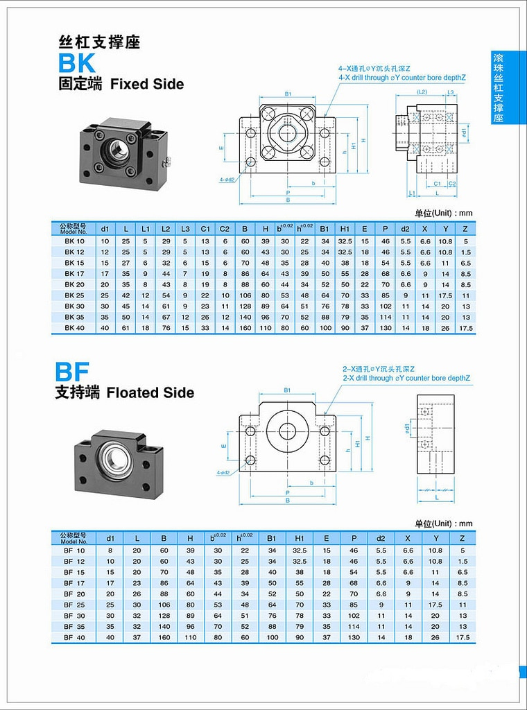 1pcs BK12 and 1pcs BF12 Ballscrew End Supports CNC Brand New