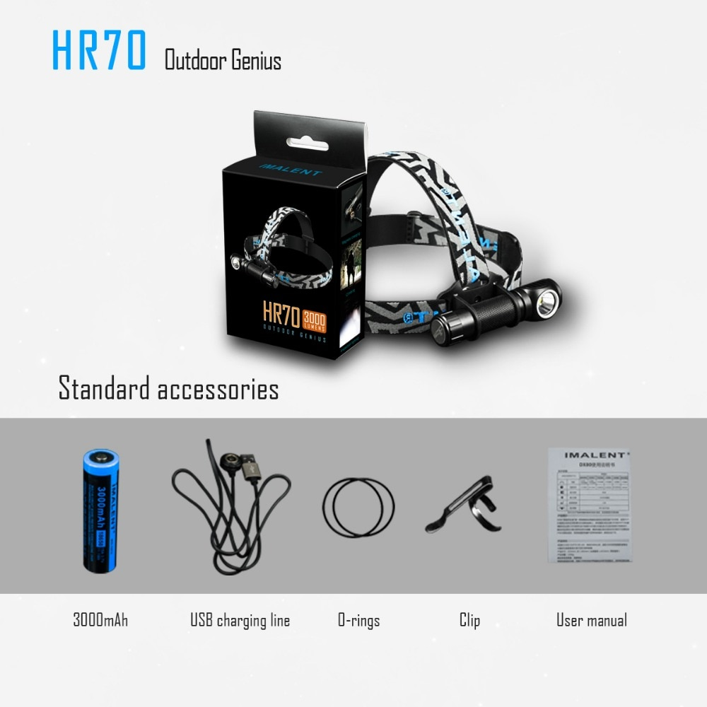 IMALENT HR70 Headlamp CREE XHP70.2 LED Flashlight 3000lm Rechargeable Headlight with 18650 Battery +  Magnetic Charging Cable enlarge