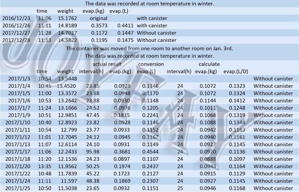 U.S. Solid 10 L Liquid Nitrogen Container Cryogenic LN2 Tank Cattle Semen Dewar 6 Canisters enlarge
