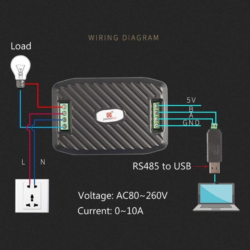 AIMOMETER CA 100A corriente de voltaje energía Hz factor de potencia RS485 módulo Modbus con CT + USB