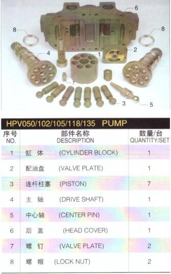 Замена Хитачи гидравлический насос HPV118 запасные части