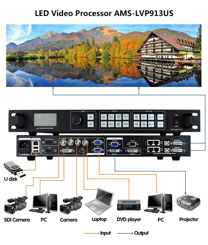 LVP913US-معالج فيديو LED ملون بالكامل ، USB SDI ، مثل nova VX4S ، متوافق مع linsn ، نظام التحكم في الضوء الملون لـ p5 ، 6,10 rgb led