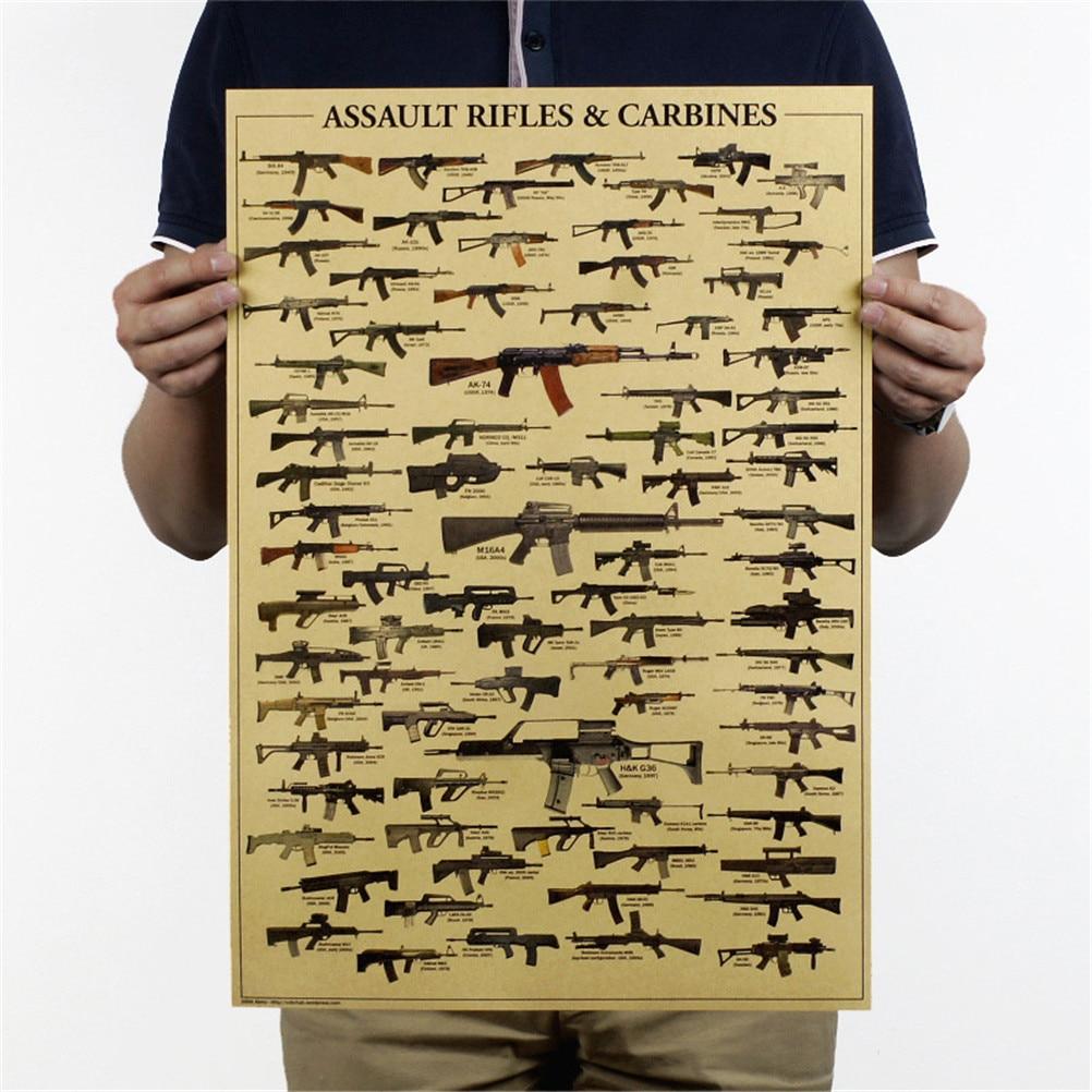 Póster de pistola de fama mundial, póster Vintage para fanáticos militares, pintura decorativa de papel Kraft, 51x35,5 cm, adornos de pared de papel, pegatina para pared
