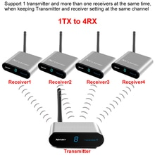 Measy av220 2.4 GHz 200 M sans fil AV émetteur TV Audio vidéo 1 émetteur 6 récepteur avec télécommande IR (1TX à 4RX)