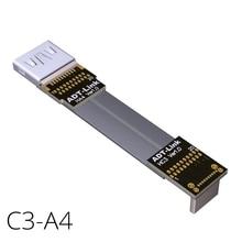 Bi-Directional Mini HDMI to HDMI Cable Mini HDMI Male to HDMI Female Adapter Cable for Raspberry Pi, Camera, Camcorder, DSL C3A4