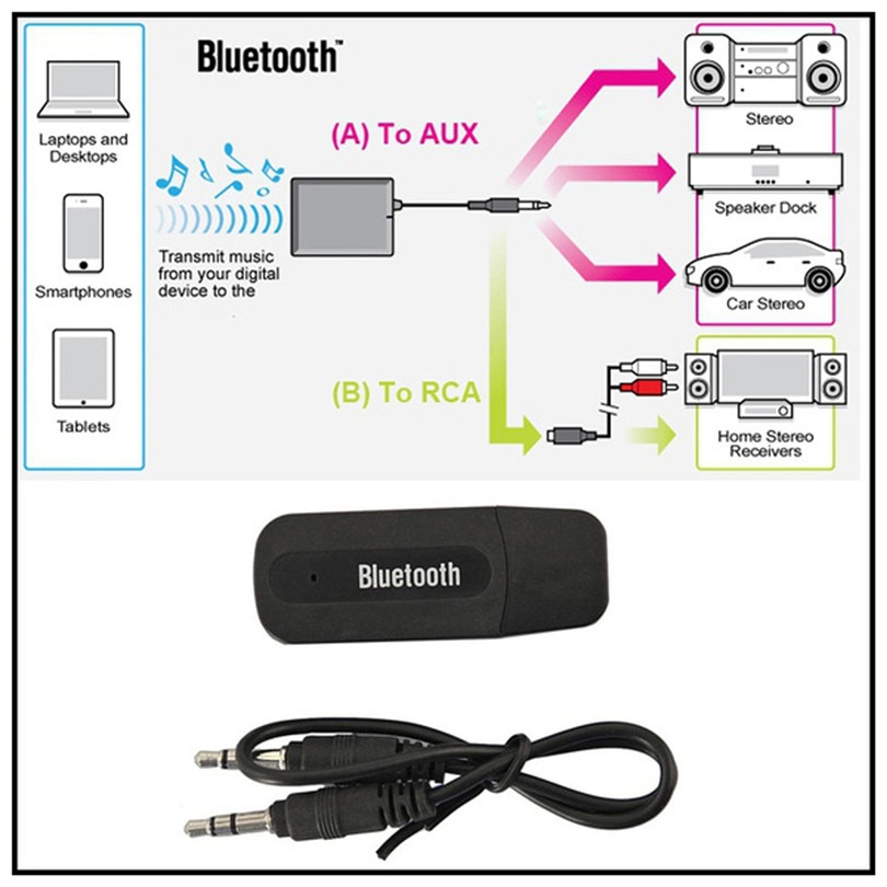 USB Bluetooth Audio Music Receiver 3.5mm Wireless Bluetooth 2.1 + EDR USB AUX Audio Music Receiver Adapter #F30NT08