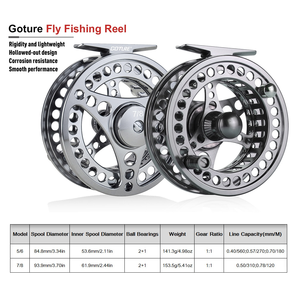Goture Fly Fishing Kits 2.7M 3.0M Fly Fishing Rod 5/6 7/8 CNC Fly Reel with Fishing Flies Lures and Lines Rod Combo enlarge