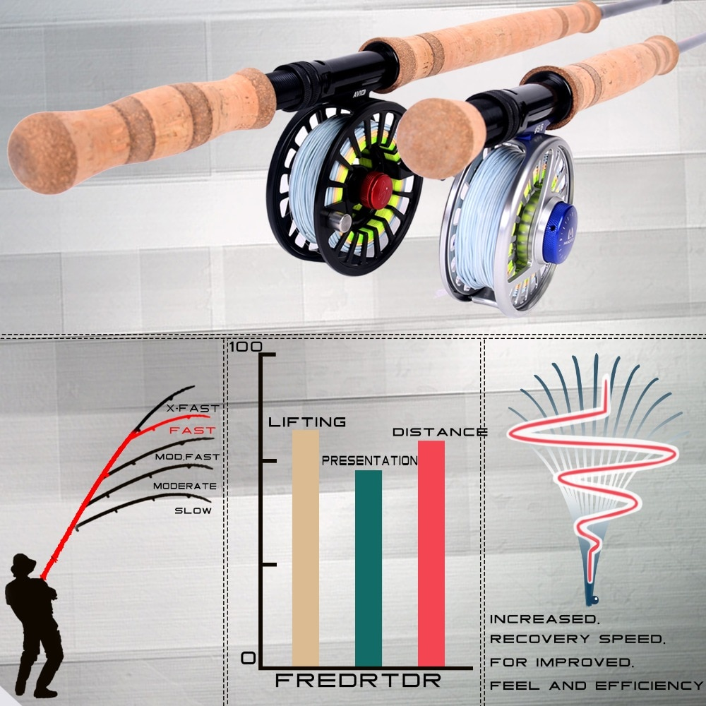 Maximumcatch SkyTouch 6-9wt Switch & Spey Fly Rod IM10 30T+40T Carbon Fiber Fast Action Fly Fishing Rod With Cordura Rod Tube enlarge