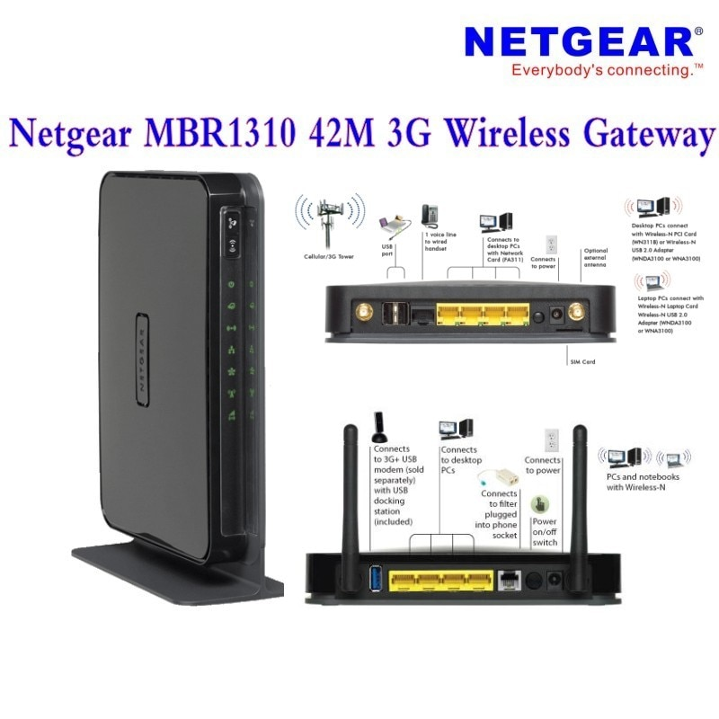 Nuevo y Original Router Wifi 3G de banda ancha móvil de 42Mbps para Netgear MBR1310 DC-HSPA