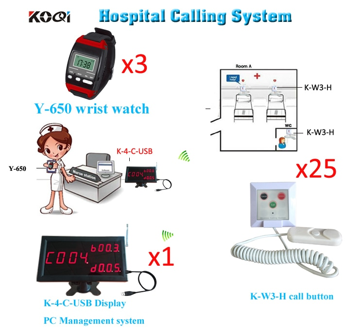 Room Service Call System Used In The Hospital Clinic Display Receiver With Call Button(1 display 3 wrist watch 25 call button)