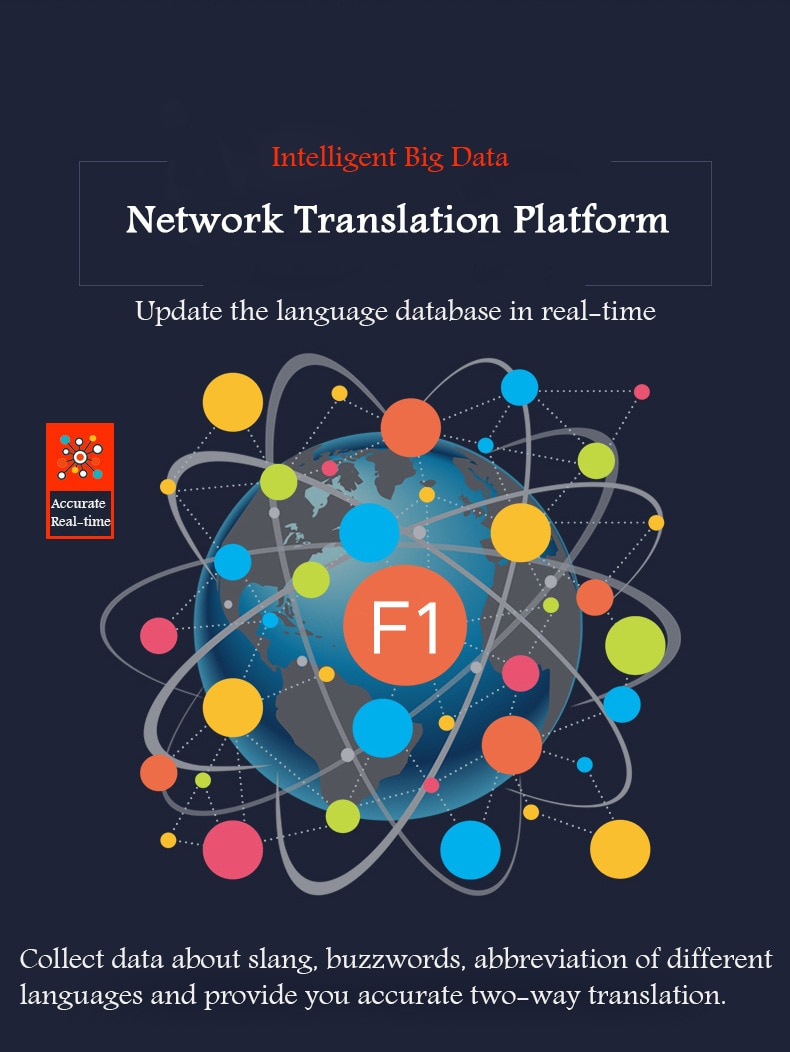 Portable instant voice translator English speech translation machine WIFI traductor instantaneo переводчик языков enlarge