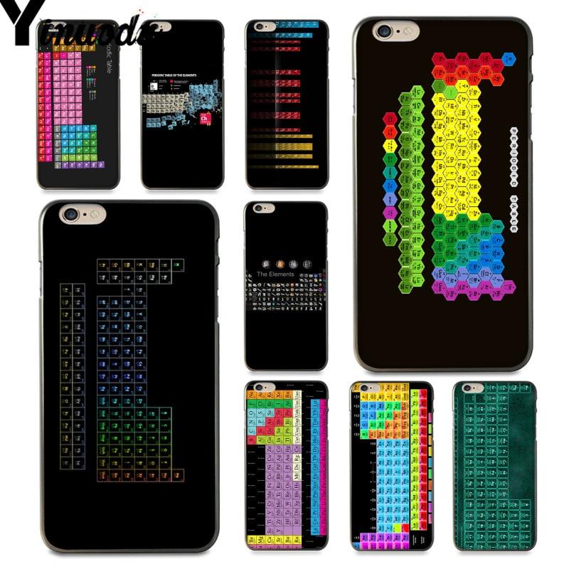 Funda Yinuoda para iphone 7 6 X Tabla Periódica de elementos para iPhone 7 6X8 6S Plus X 5 5S SE XR XS XSMAX