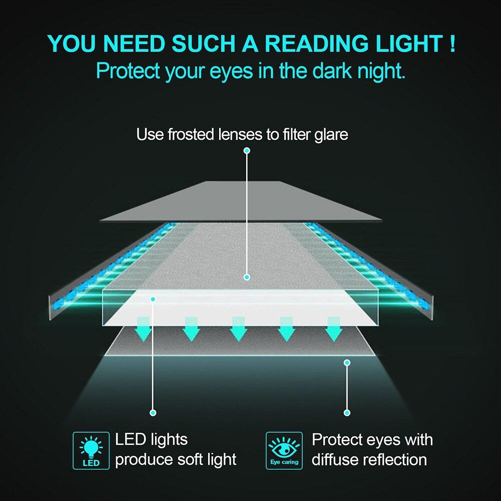 Lámpara de luz de lectura LED Flexible recargable por USB para libros versión Kindle Readers XJS789