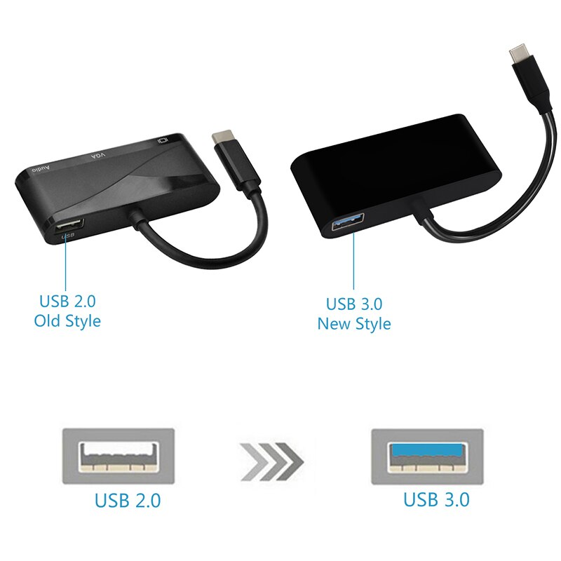 3 in 1 USB 3.1 Converter adapter, Type C to HDMI+VGA+3.5mm Audio Female Support 4K *2K 1080P enlarge