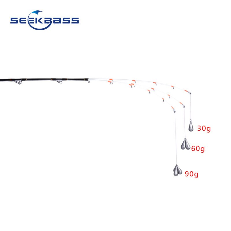 SEEKBASS 1.55m new product Light Saltwater Boat Squid Fishing Rod Solid Glass Fiber Material Tip Casting Rod TAI Rubber rod enlarge