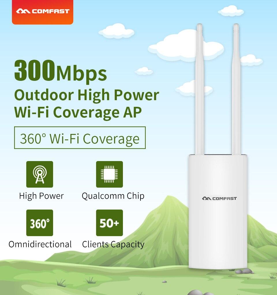 COMFAST exterior alta potencia Wi-fi cobertura AP 300Mbps repetidor 2,4G 500mW 2 * 5dbi antena externa Wifi estación Base CF-EW71