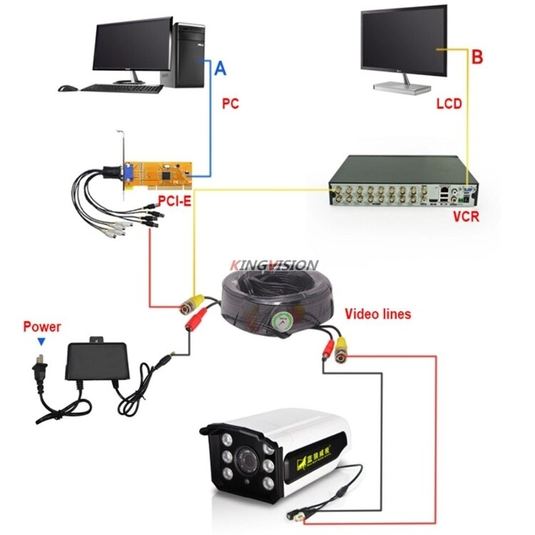 11.11BigSale ALL Copper 20m Video+Power AHD Cables Security Camera Wire CCTV DVR Surveillance System BNC DC Connectors Extension enlarge