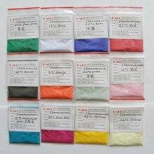 thermochromic pigment, thermochromic powder, heat sensitive pigment, temperature sensitive powder for nail arts