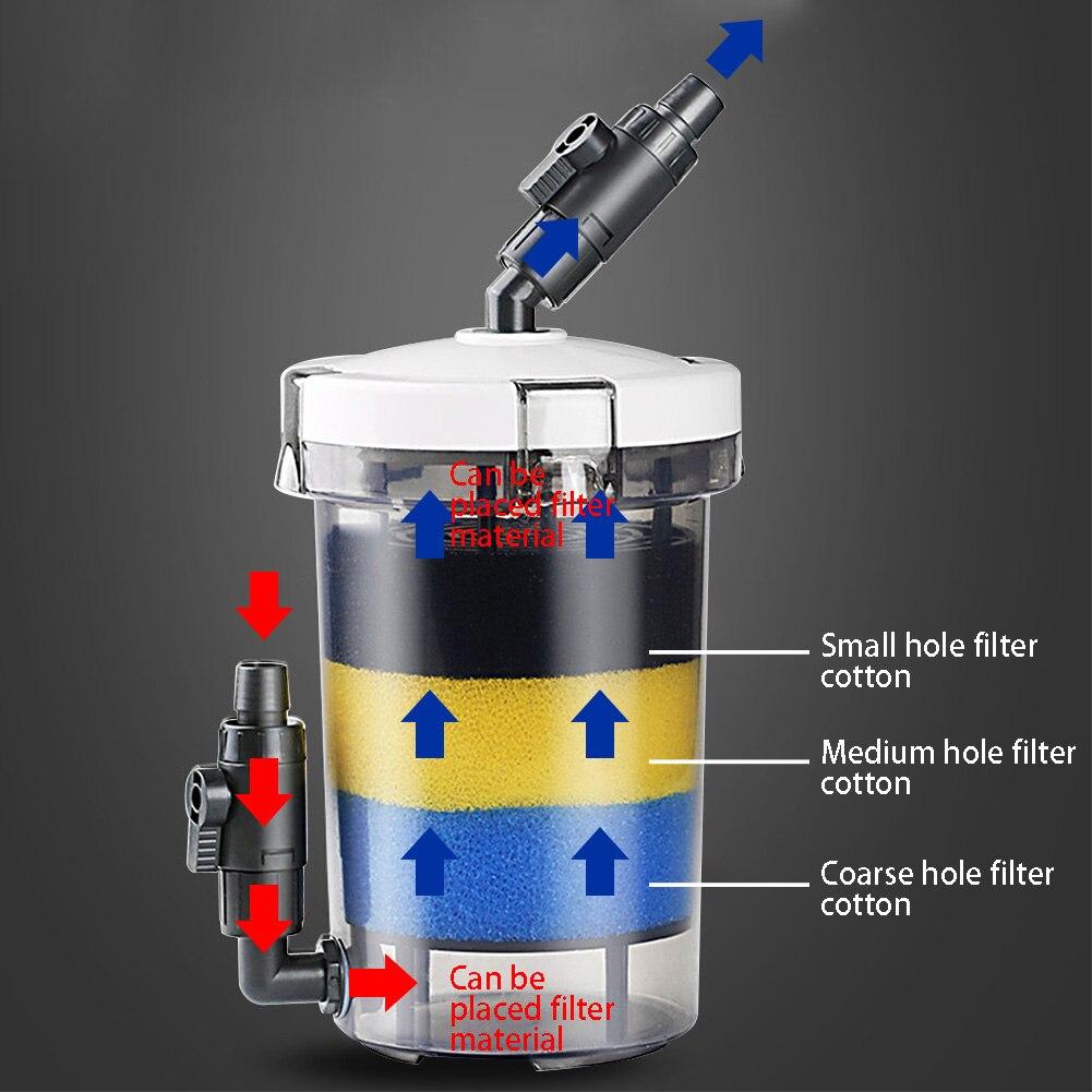 Filtro cilíndrico externo interruptor acuario múltiple alta eficiencia acuario ajustable flujo de agua práctico