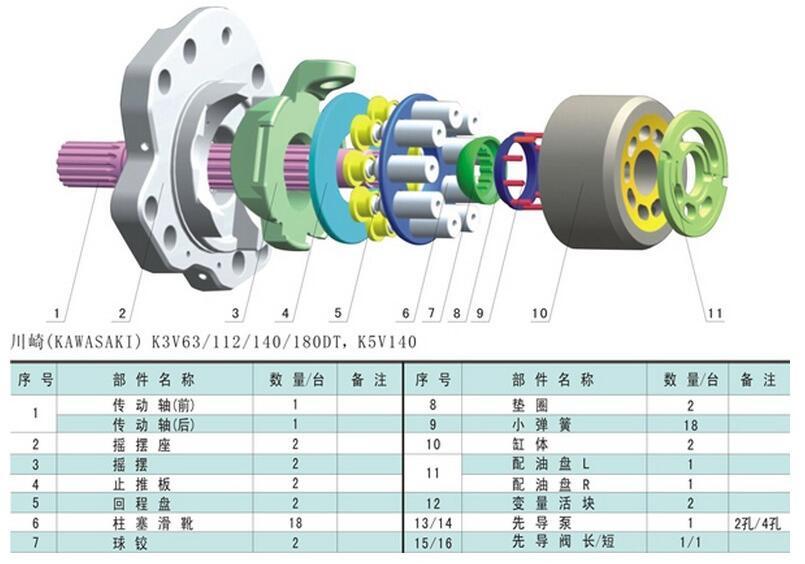 قطع غيار مضخة هيدروليكية كاواساكي K3V140DT, للاستبدال