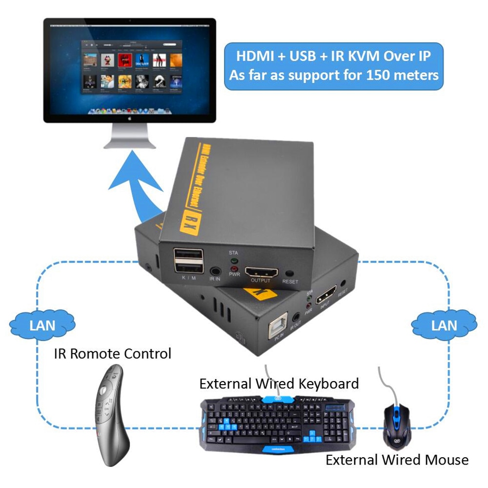 2020 mejor 500ft 20 ~ 60 KHz USB sobre TCP IP KVM Extender 1080P HDMI USB KVM IR extensor 150m a través de RJ45 Cat5e Cat6 Cat7 Cable