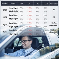 Sunice Photochromic Film 50%-75%VLT Smart Optically-Controlled Window film Nano ceramic solar tint film sun control anti-UV
