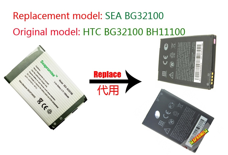 retail battery BG32100 (BH11100) for HTC G11,G12,G15,Desire S S510E, Incredible S S710E,Design 4G S715e,C510e....