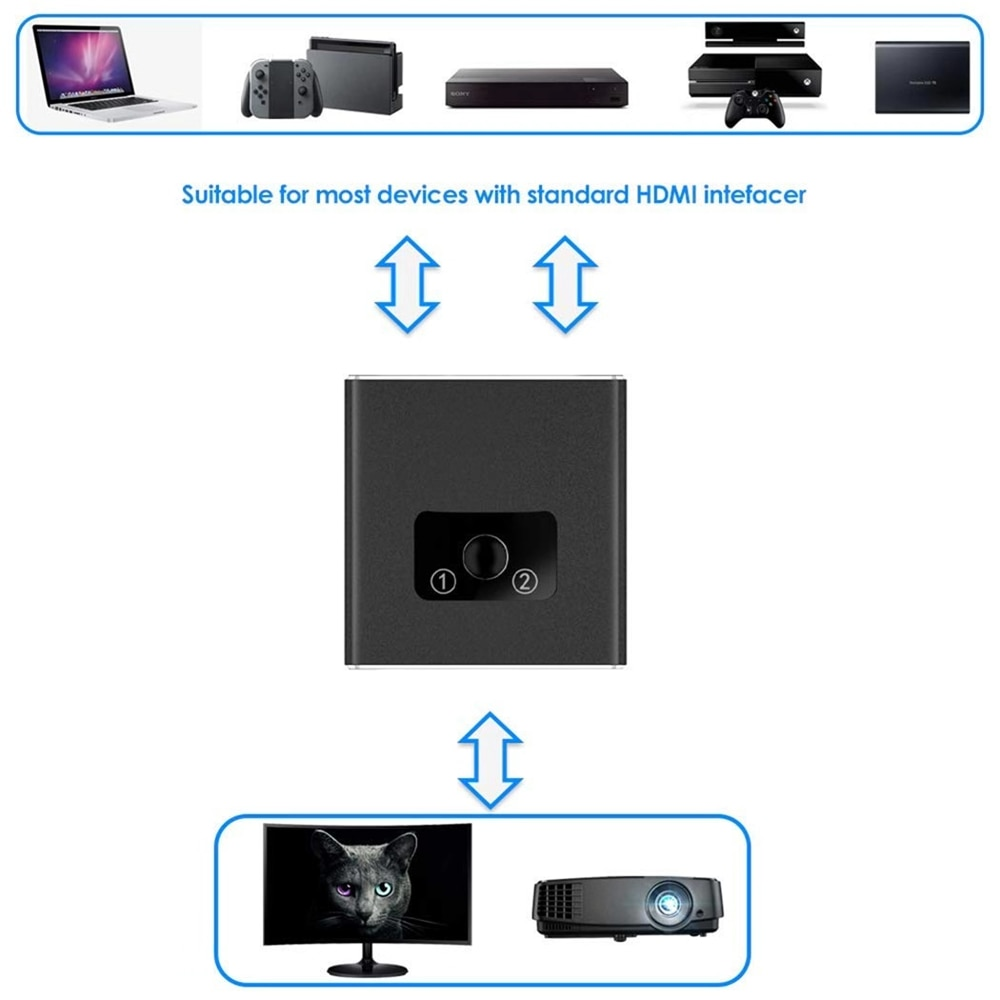 Hdmi 2.0 bi-sentido interruptor 1x2 ZY-HS12 2x1 ab 4 k hdmi switch splitter suporte hdcp 2.2 passagem através para ps4 apple tv hdtv