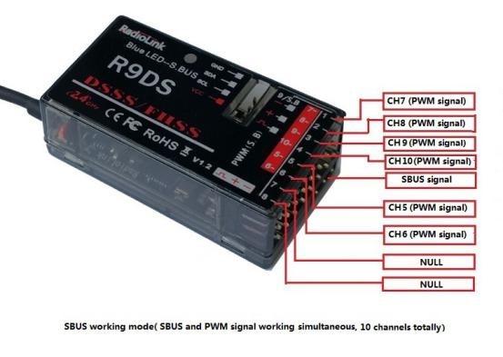 Original radiolink R9DS 2,4G 9CH DSSS receptor para Radio-enlace AT9 AT10 transmisor RC helicóptero Multirotor apoyo S-BUS