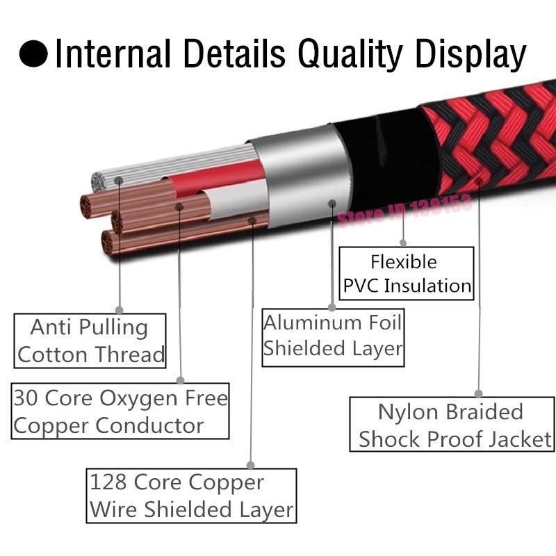 1/4 pulgadas TRS estéreo macho a doble 1/4 TS Mono 6,35mm macho Cable de Audio para amplificador de consola mezcladora divisor de cable
