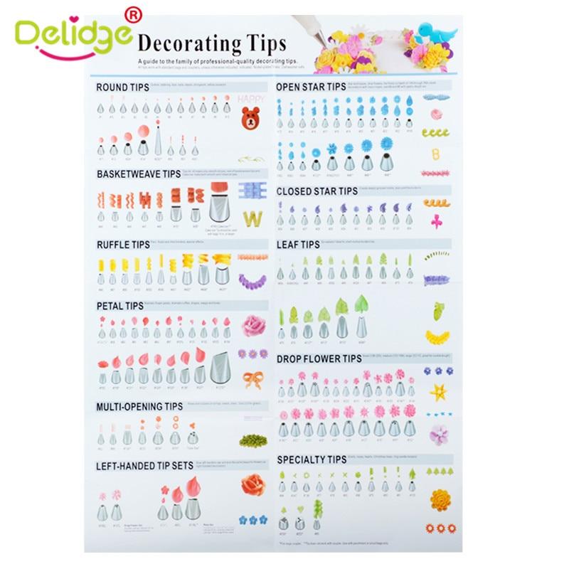 Delidge, 1 pieza, boquillas para decorar pasteles, póster, herramientas para hornear, boquillas de pastelería para manga pastelera, instrucciones para decorar pasteles, libro guía