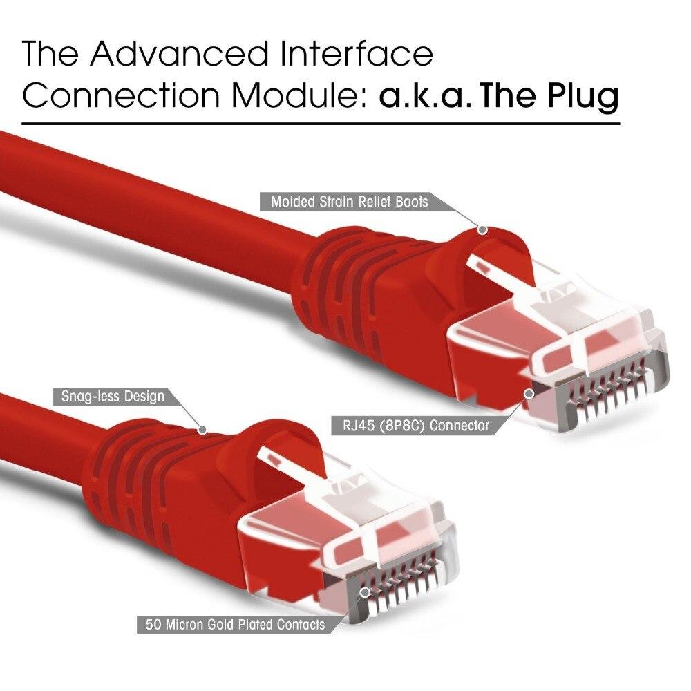 1.5FT красный RJ45 Lan высокая производительность категории 6 UTP Ethernet LAN патч-кабель CAT6 свинцовый Ethernet сетевой кабель 10 упаковок/лот