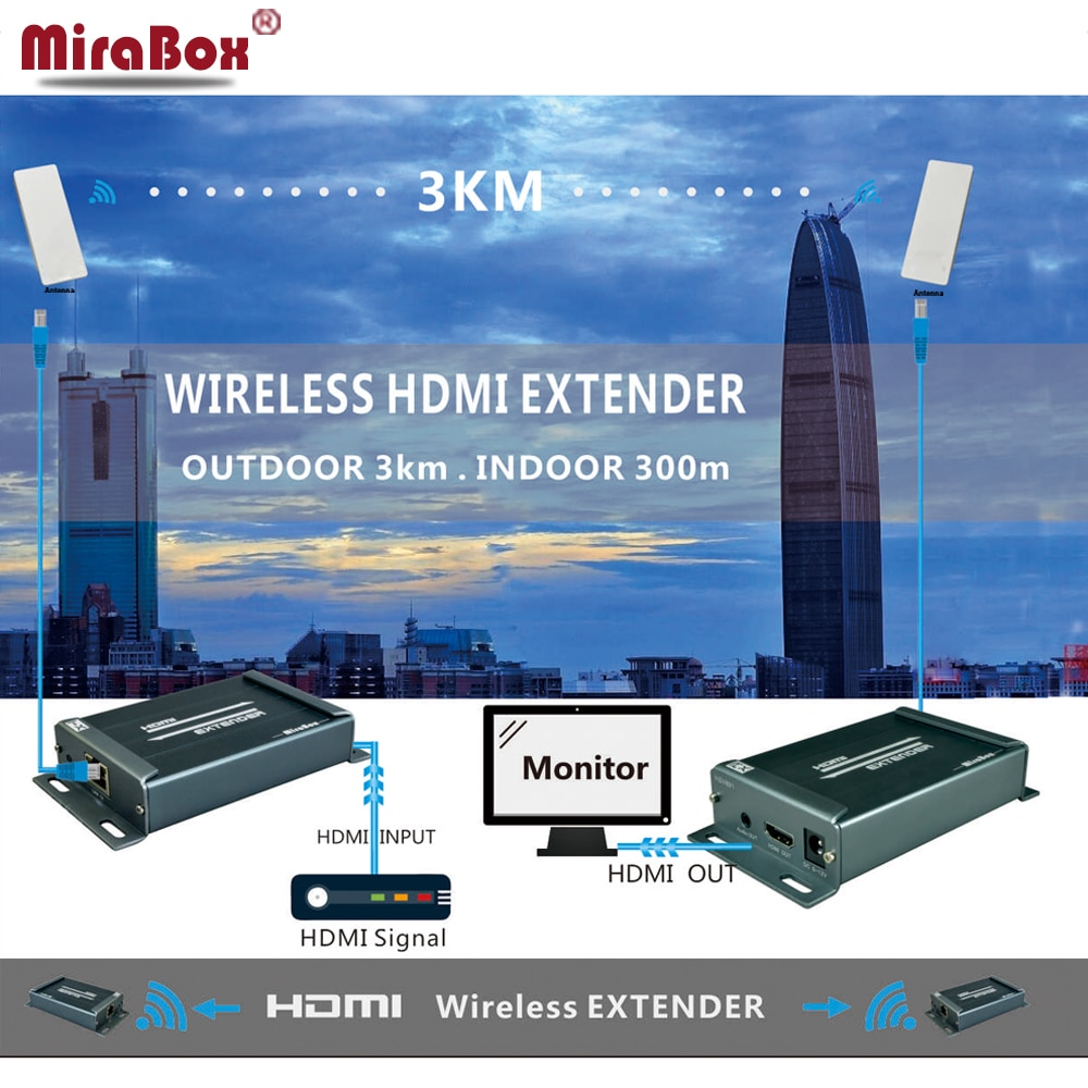 DHL envío gratis EMS HSV891W HDMI extensor inalámbrico 5,8 GHz soporte Full HD 1080P HDMI transmisor y receptor para HDTV STB DVD