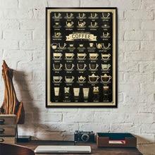 1 шт., модная коричневая бумага, разные кофейные чашки, наклейки на стену для кафе, гостиной, постер, кофейня, аксессуары