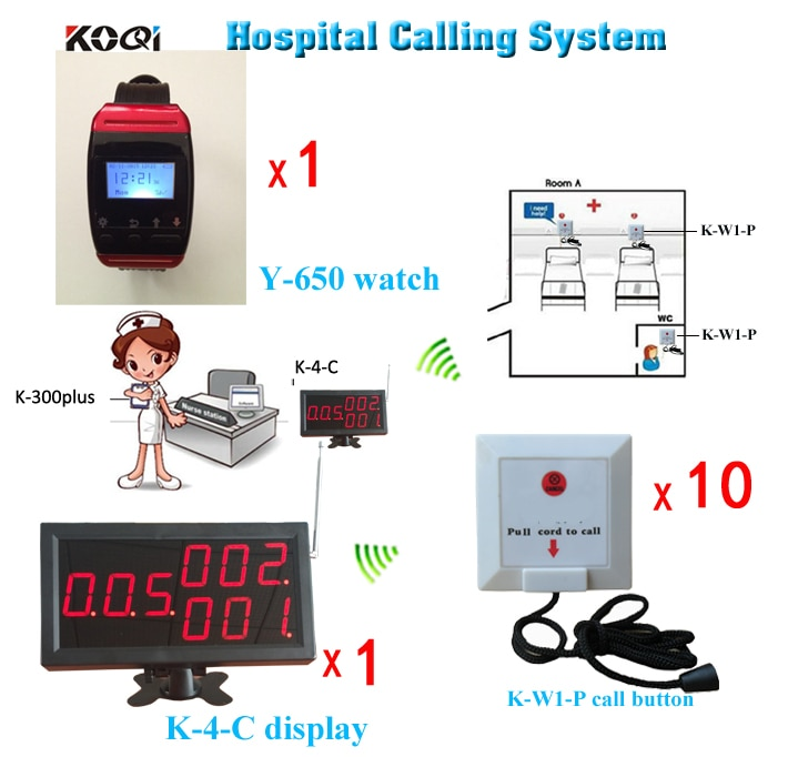 Hospital emergency call system ( 1pc K-4-C + 1pc Y-650 + 10pcs K-W1-P )
