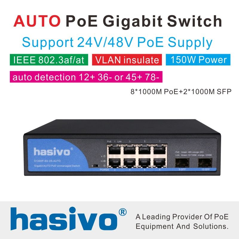 Фото - Auto ID 24V  48V POE 8 port gigabit PoE Switch Ai distinguish active PD and passive PD  POE output adaptive 24v 8 port gigabit managed poe switch 24v non standard poe web management switch