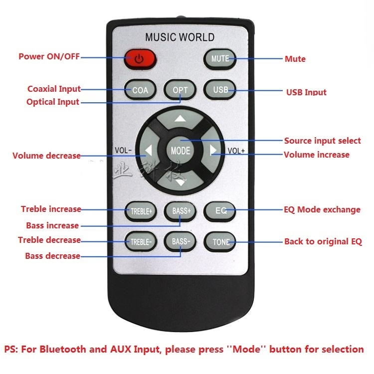 1PCS Original FX-Audio D802/D802C/D802CPRO Fernbedienung Ohne Batterie Im Inneren