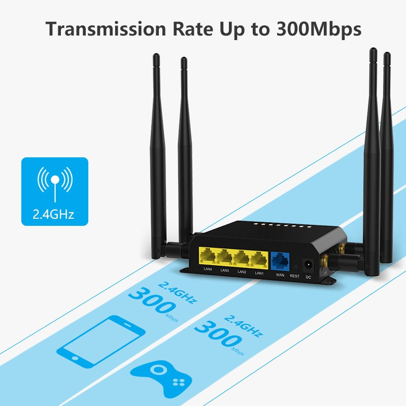 cioswi high power openwrt router 3g 4g wifi router modem with 4 lan and sim card slot smart gigabit router for usb 3 0 1200 mbps WiFi Router 4G 3G Modem With SIM Card Slot Access Point Openwrt 128MB For Car/Bus 12V GSM 4G LTE USB Router Wireless WE826-T2