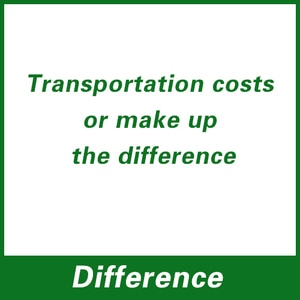 Transportation costs or make up the difference 001 (Store : BenBen models)