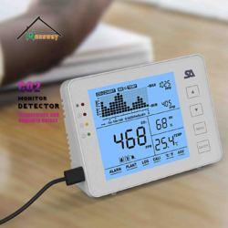 HESSWAY NDIR Датчик качества воздуха co2 углекислый монитор детектор функция отзыва для 3 в 1 датчик температуры и влажности