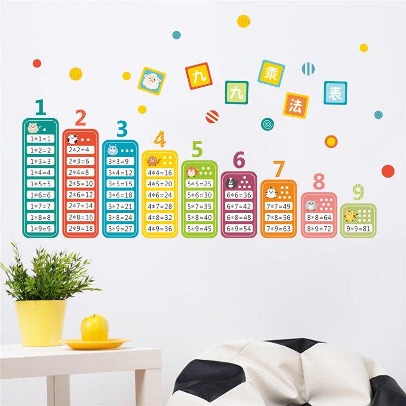 Crianças dos desenhos animados 99 Da Tabela De Multiplicação Matemática montessori Educacional Brinquedo Adesivos de Parede Para Quartos de Crianças Do Bebê aprender mural decalques