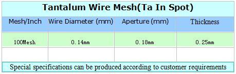 (Ta1> 99.5%) Tamaño del agujero de 0,18mm (de malla 100) malla de alambre de Tántalo 50mm X 50mm suministro de existencias